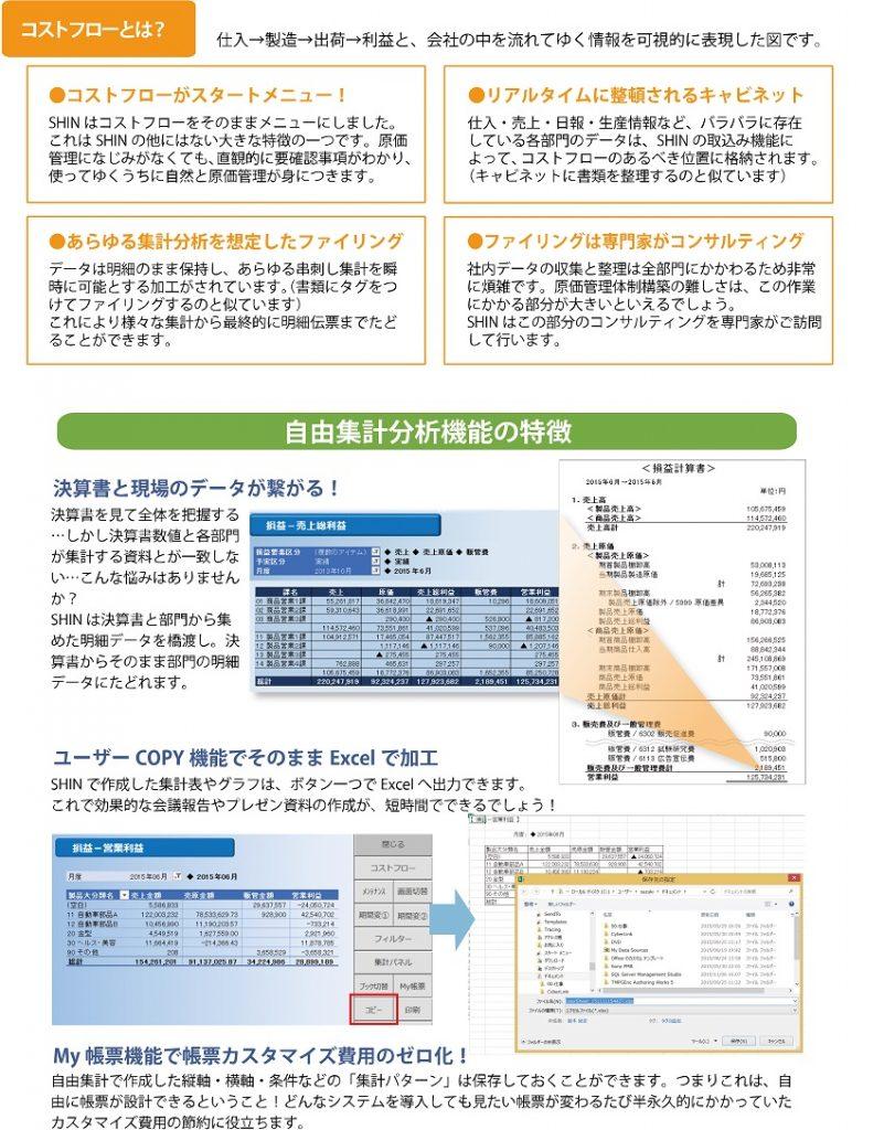 自由集計分析機能(セルフBI)で自分だけの切り口でデータを分析